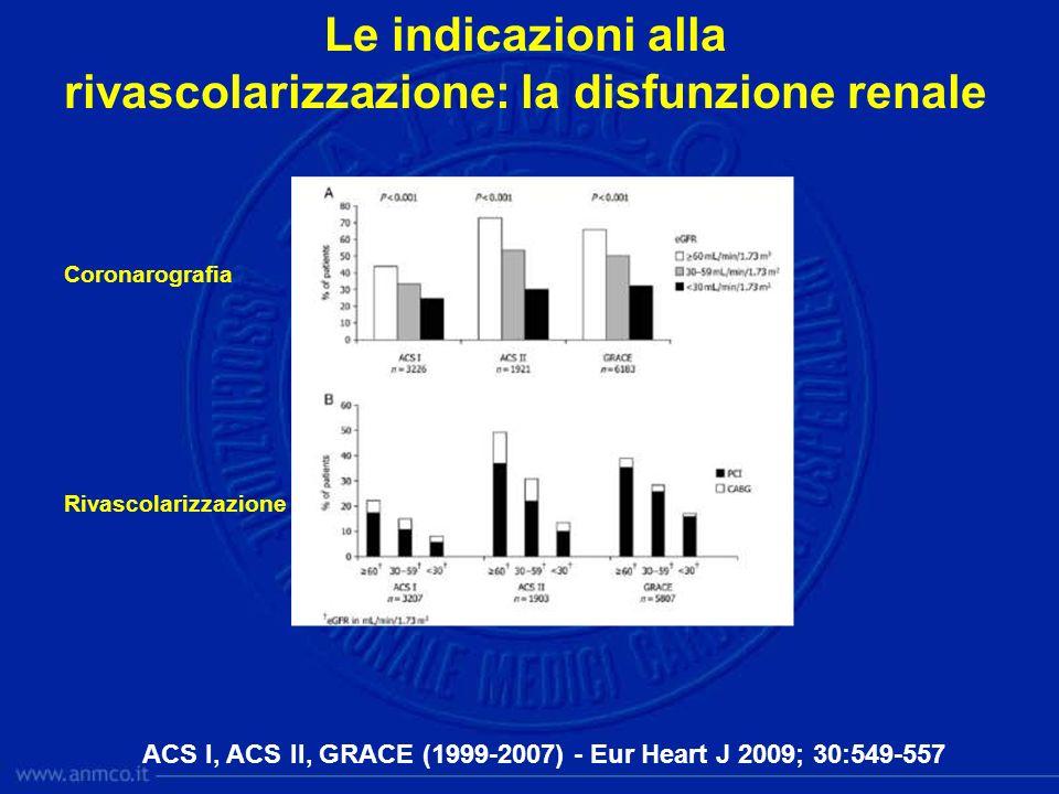 rivascolarizzazione: la disfunzione renale