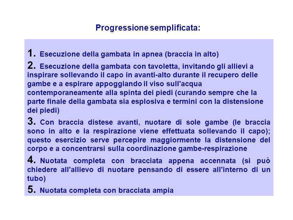 Progressione semplificata: