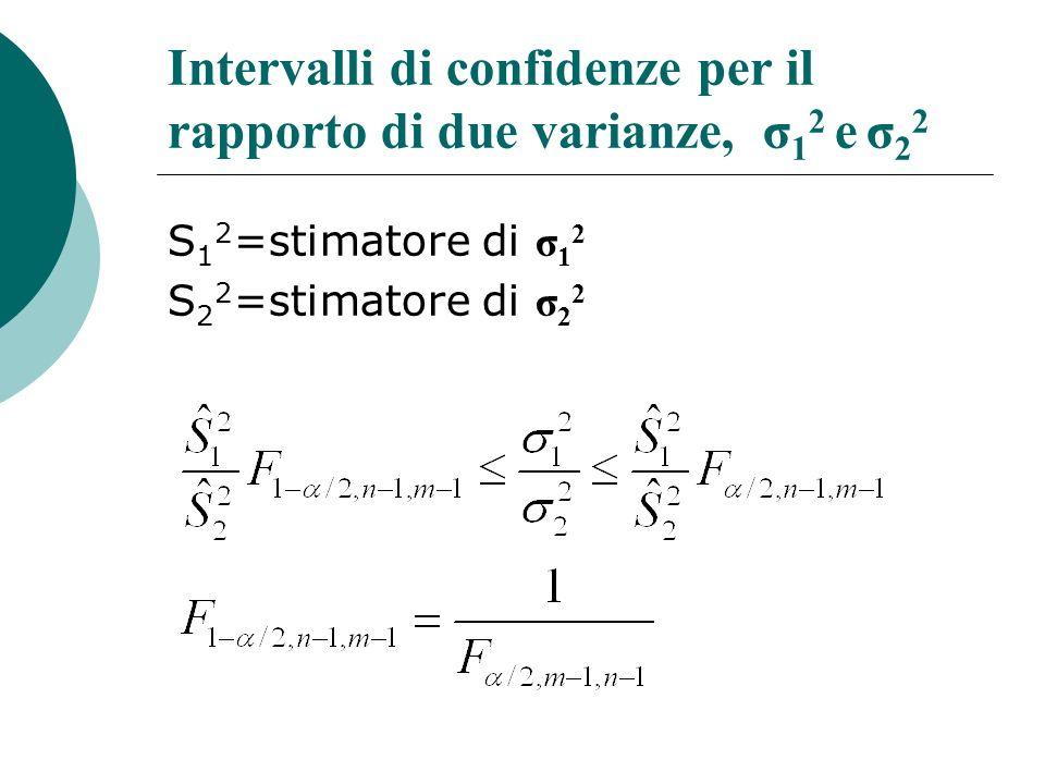 Intervalli di confidenze per il rapporto di due varianze, σ12 e σ22