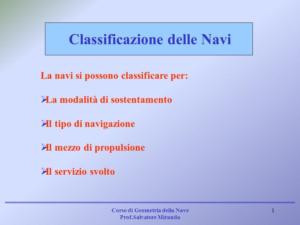 Classificazione delle Navi