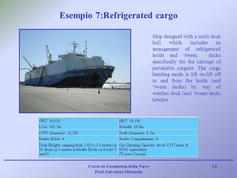 Esempio 7:Refrigerated cargo