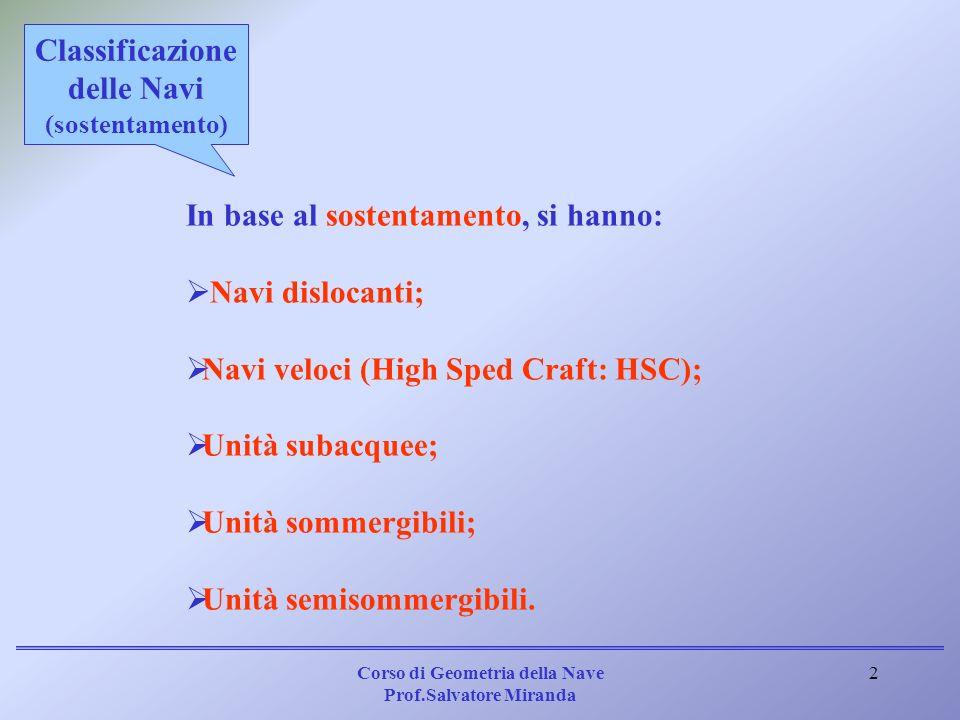 Classificazione delle Navi (sostentamento)