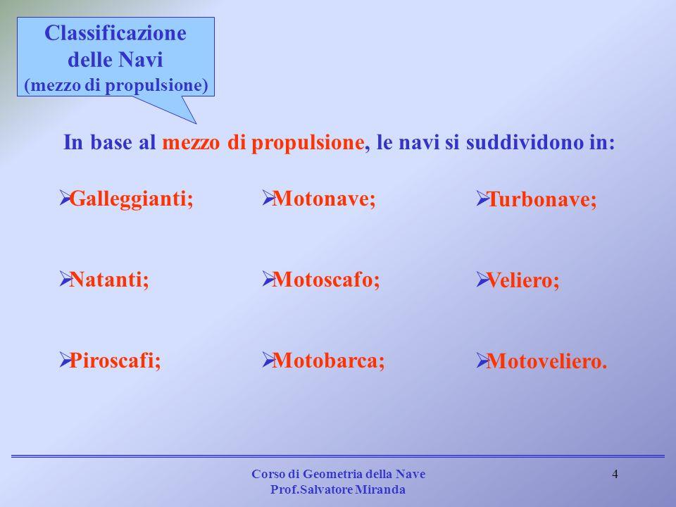 Classificazione delle Navi (mezzo di propulsione)