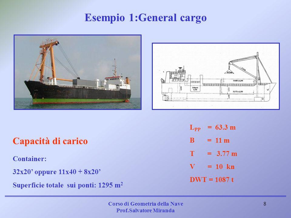 Esempio 1:General cargo