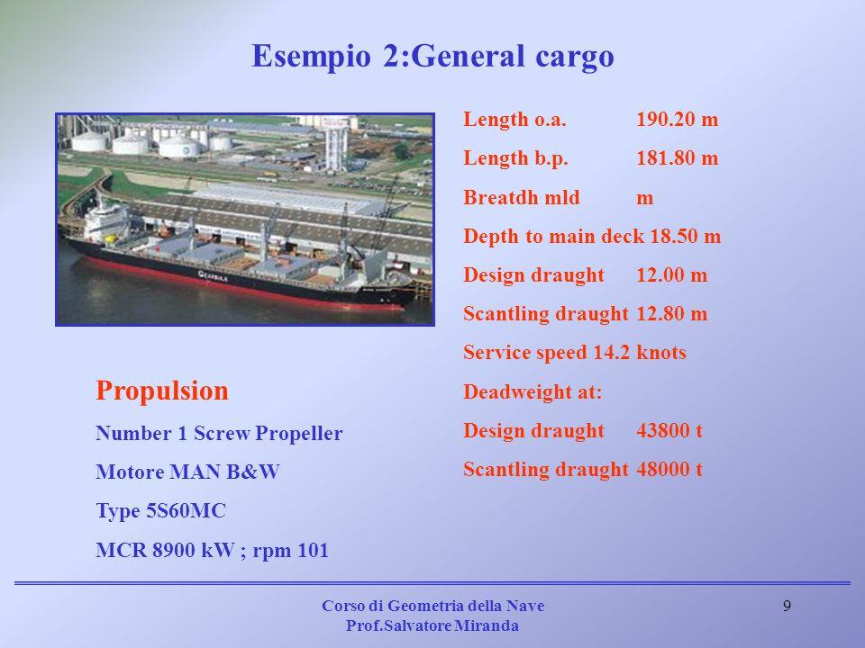 Esempio 2:General cargo