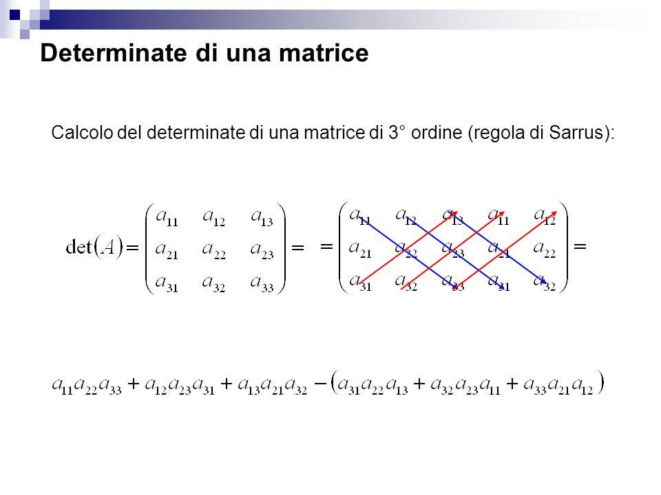 Determinate di una matrice