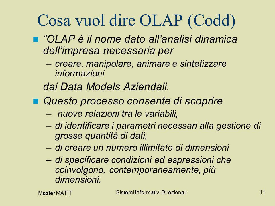 Cosa vuol dire OLAP (Codd)