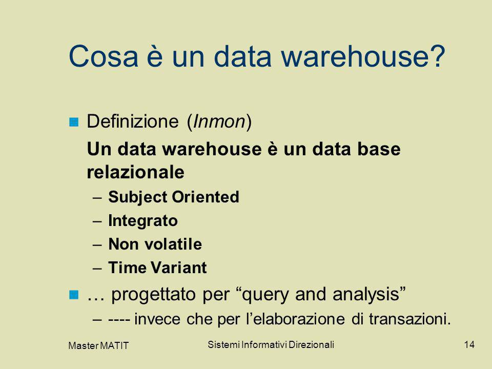 Cosa è un data warehouse