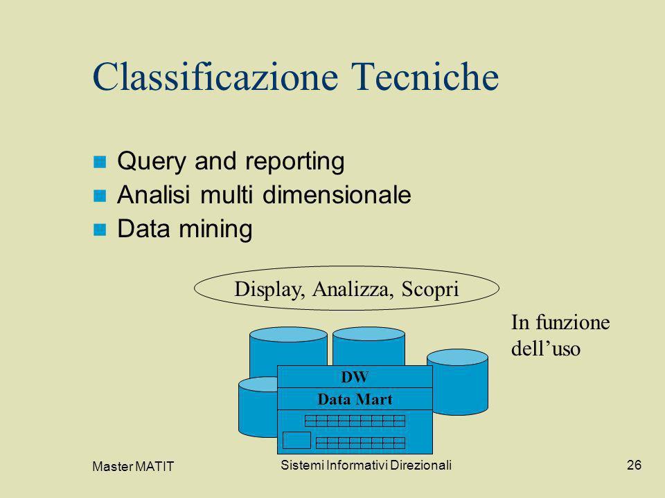 Classificazione Tecniche