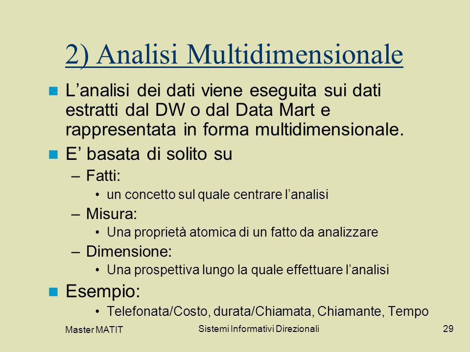 2) Analisi Multidimensionale