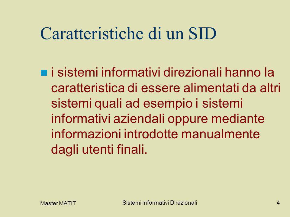 Caratteristiche di un SID