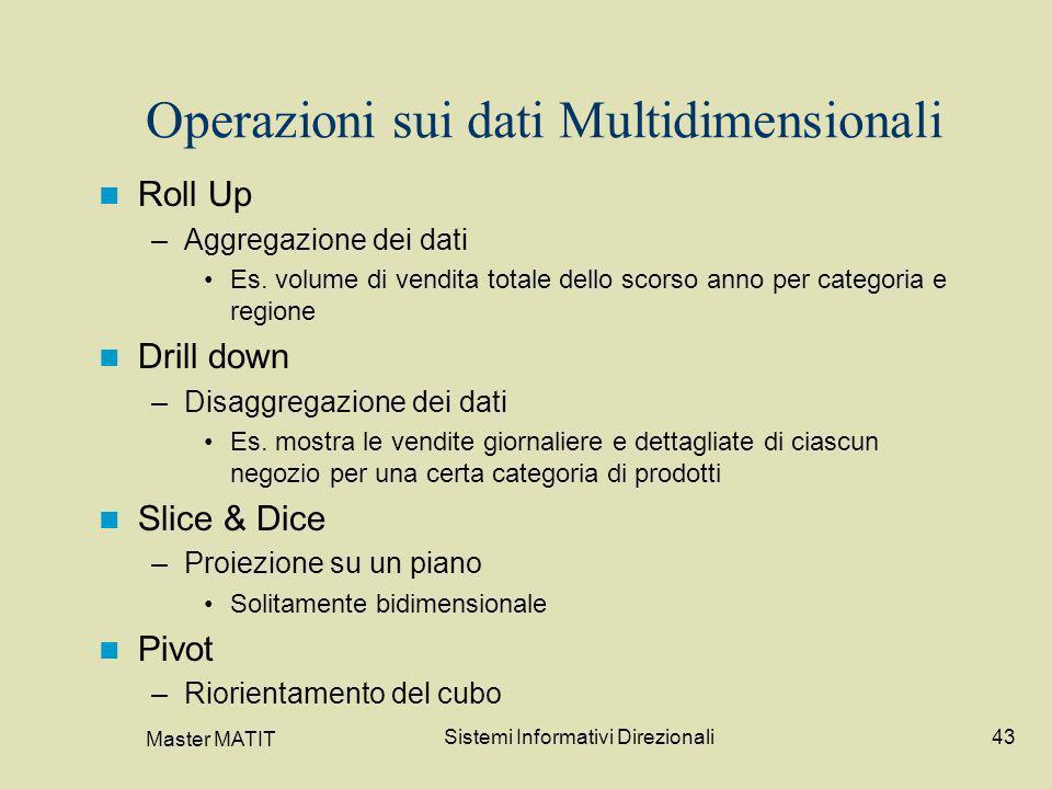 Operazioni sui dati Multidimensionali