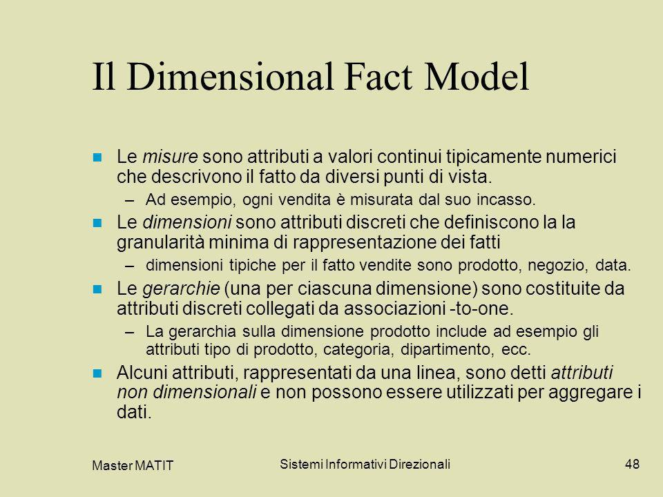 Il Dimensional Fact Model