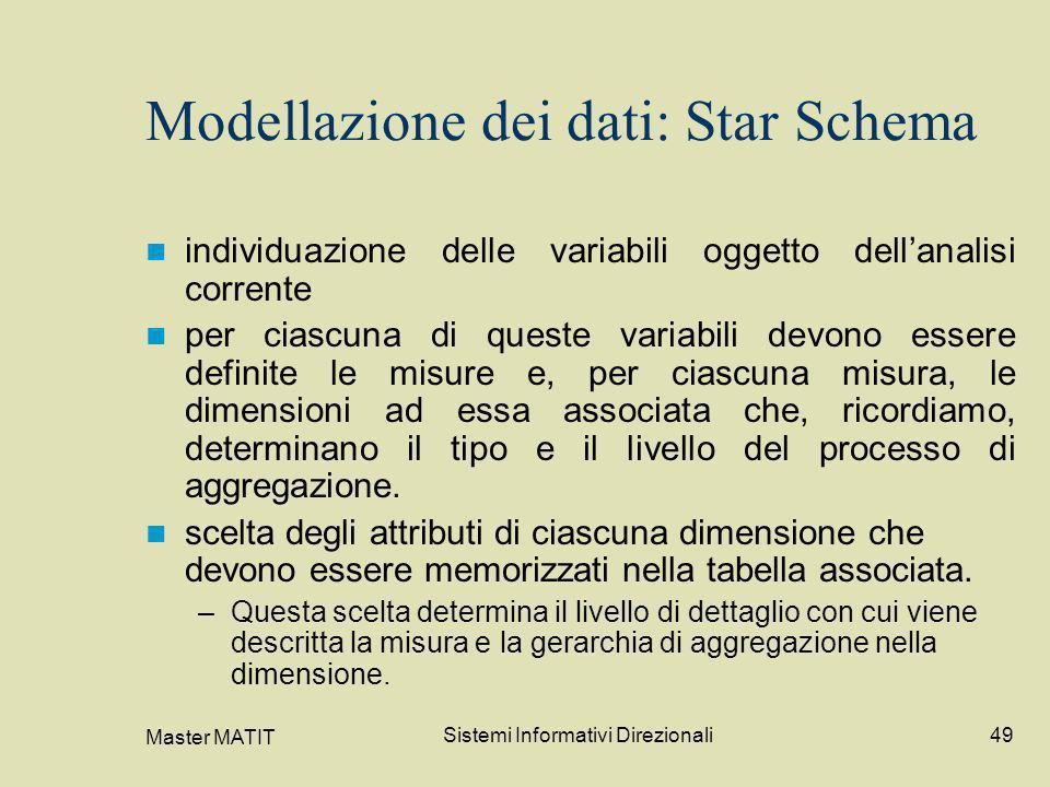 Modellazione dei dati: Star Schema
