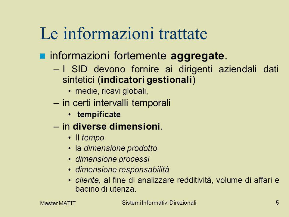 Le informazioni trattate