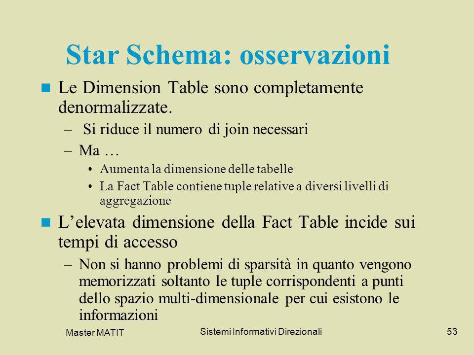 Star Schema: osservazioni