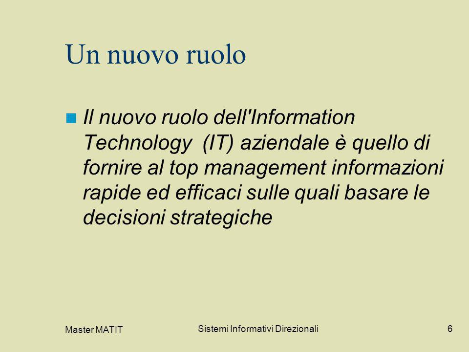 Sistemi Informativi Direzionali