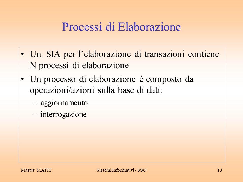 Processi di Elaborazione