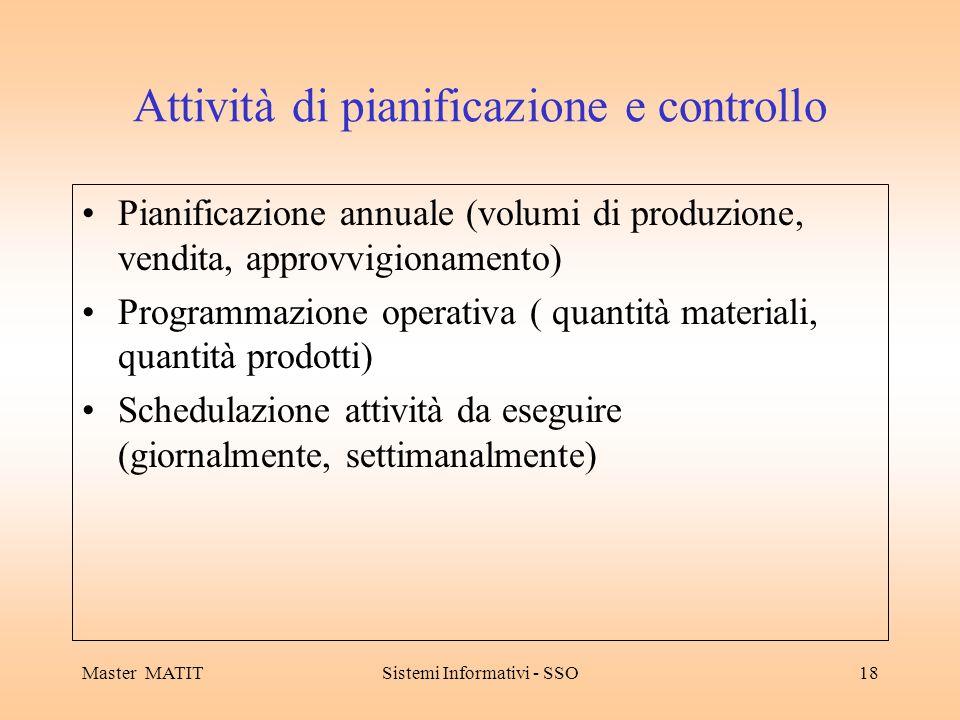 Attività di pianificazione e controllo