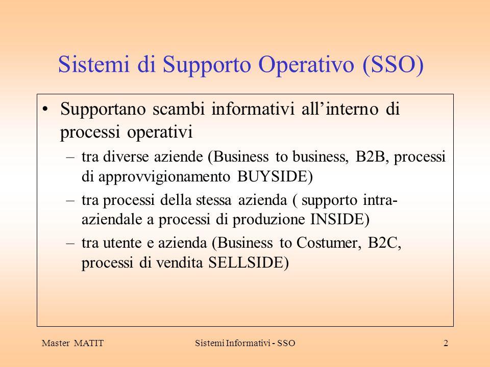 Sistemi di Supporto Operativo (SSO)