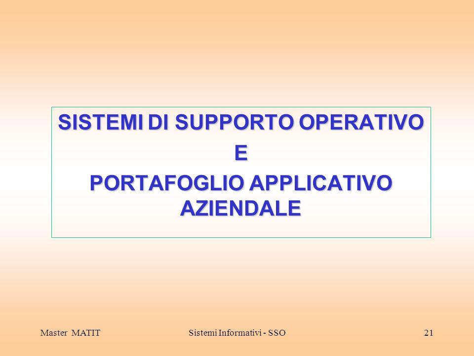 SISTEMI DI SUPPORTO OPERATIVO E PORTAFOGLIO APPLICATIVO AZIENDALE