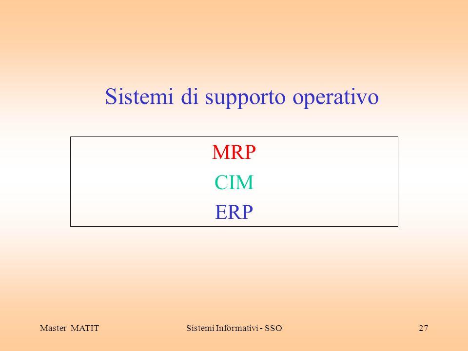Sistemi di supporto operativo