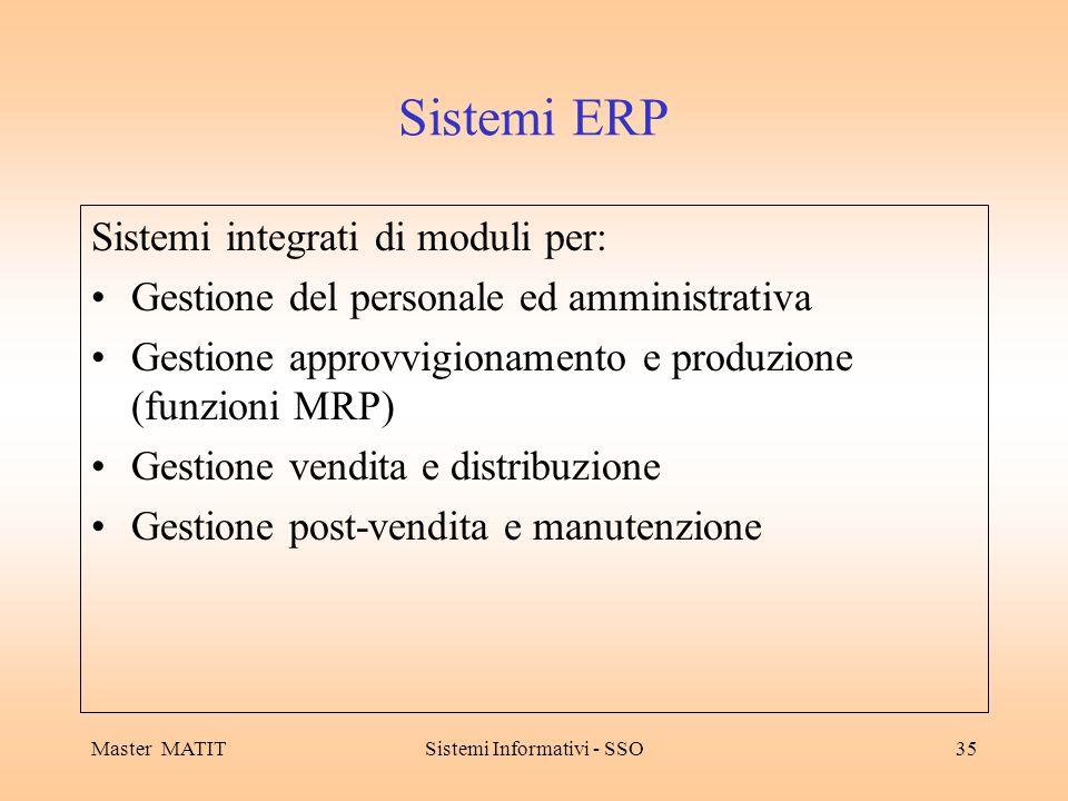 Sistemi Informativi - SSO