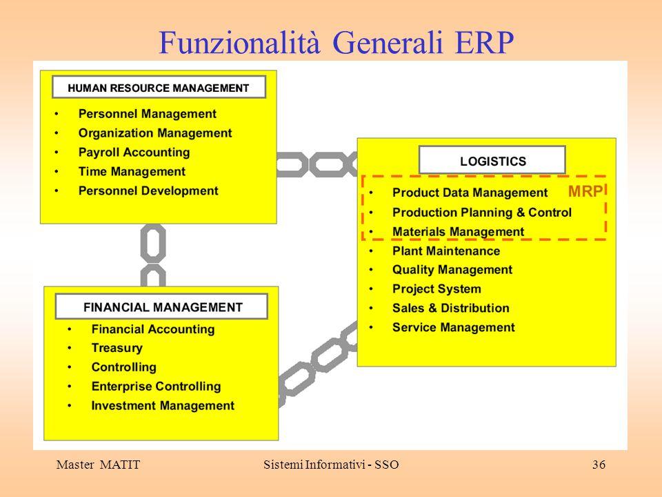 Funzionalità Generali ERP