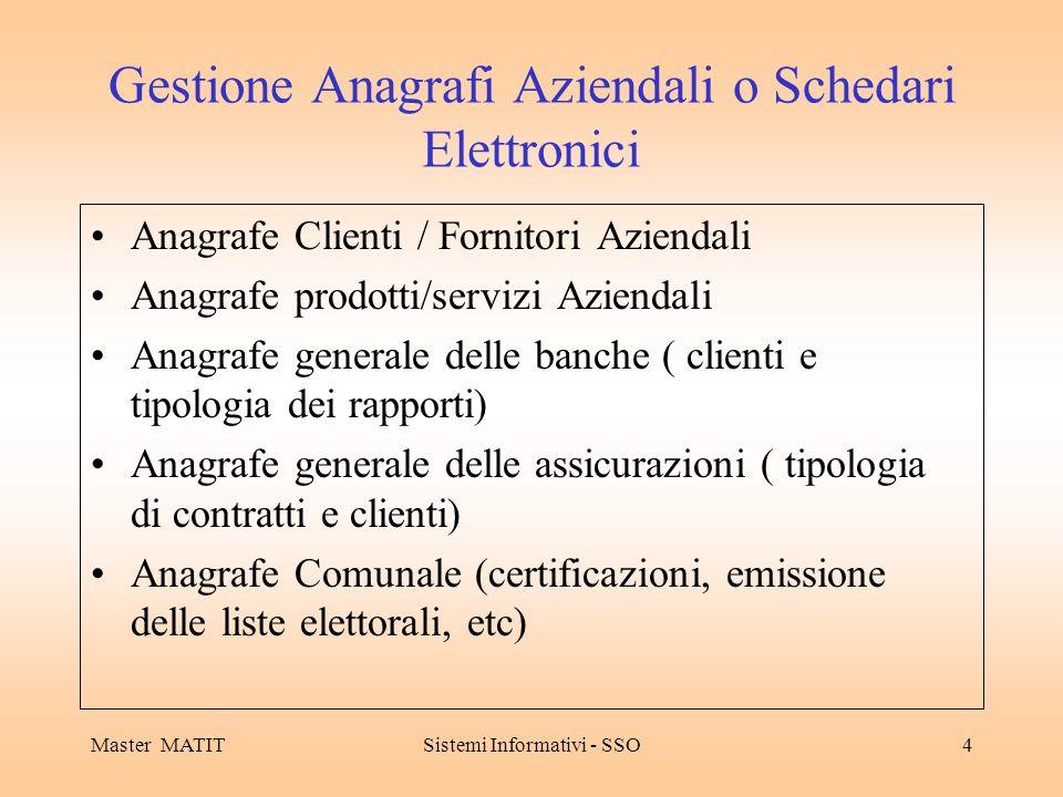 Gestione Anagrafi Aziendali o Schedari Elettronici