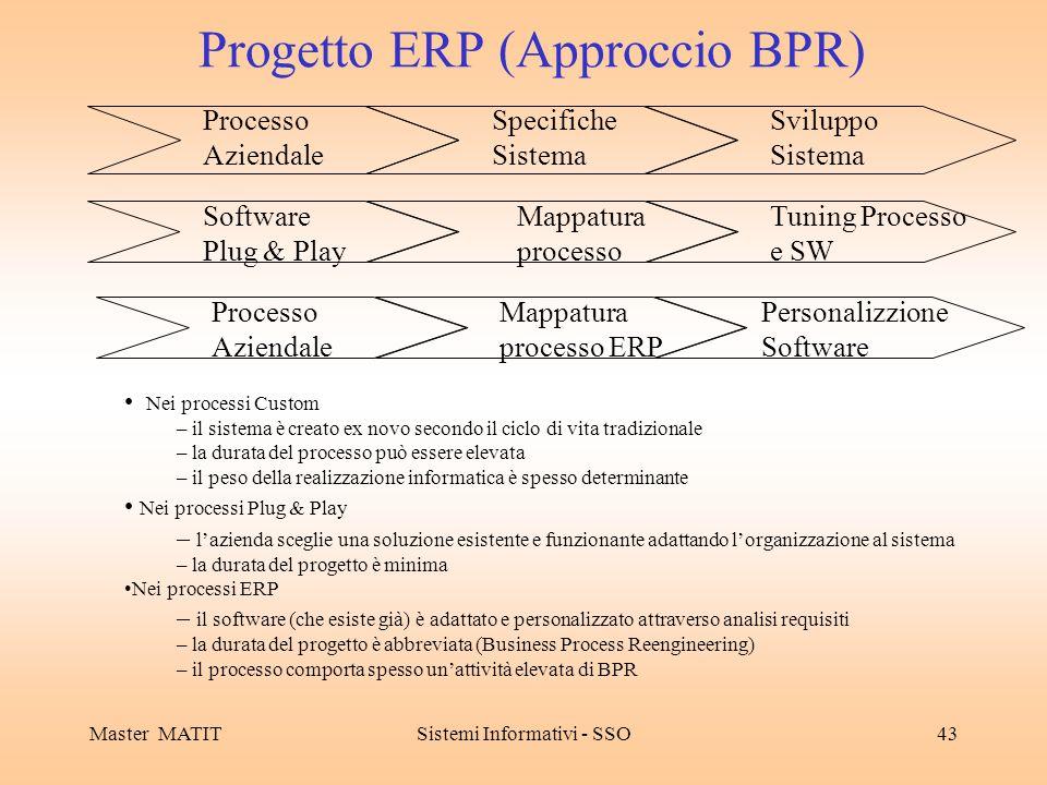 Progetto ERP (Approccio BPR)