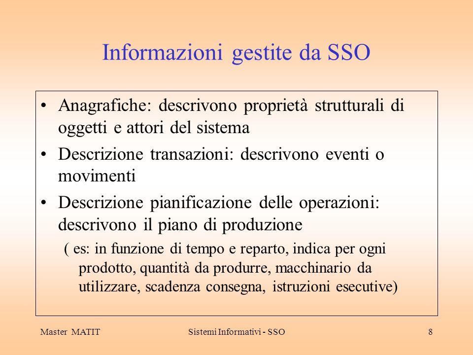 Informazioni gestite da SSO