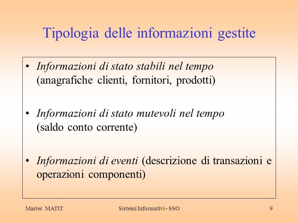 Tipologia delle informazioni gestite
