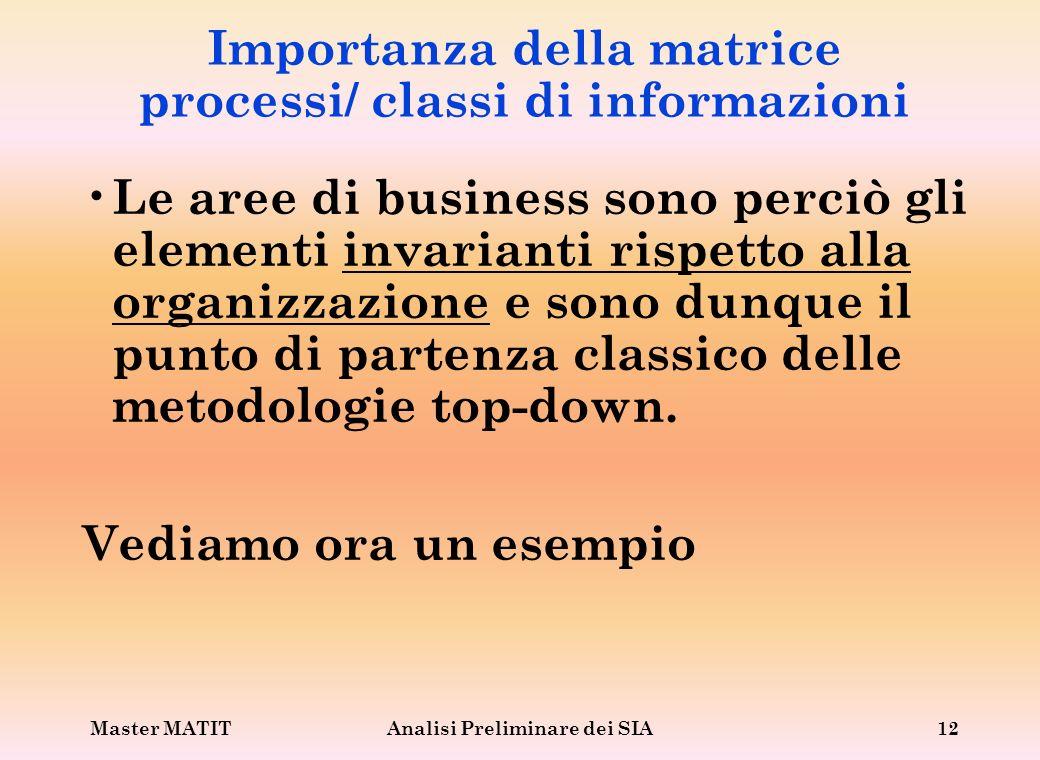 Importanza della matrice processi/ classi di informazioni