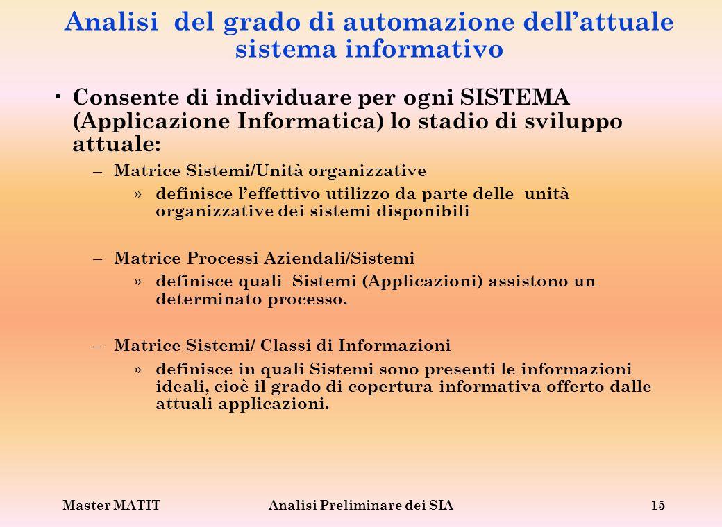 Analisi del grado di automazione dell'attuale sistema informativo