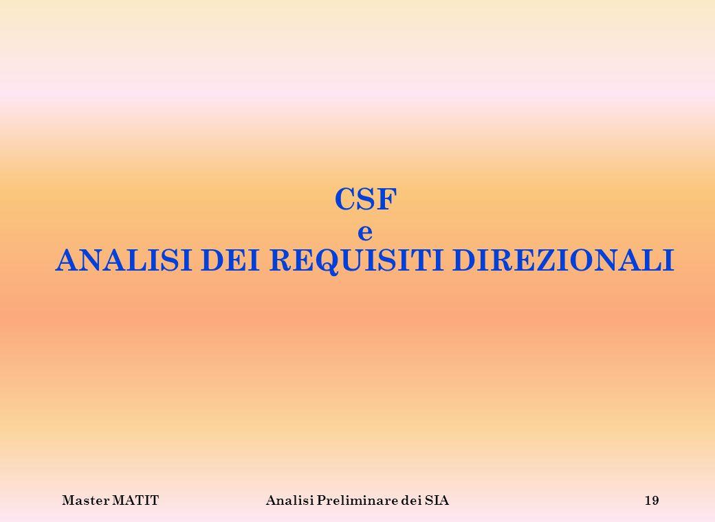 CSF e ANALISI DEI REQUISITI DIREZIONALI