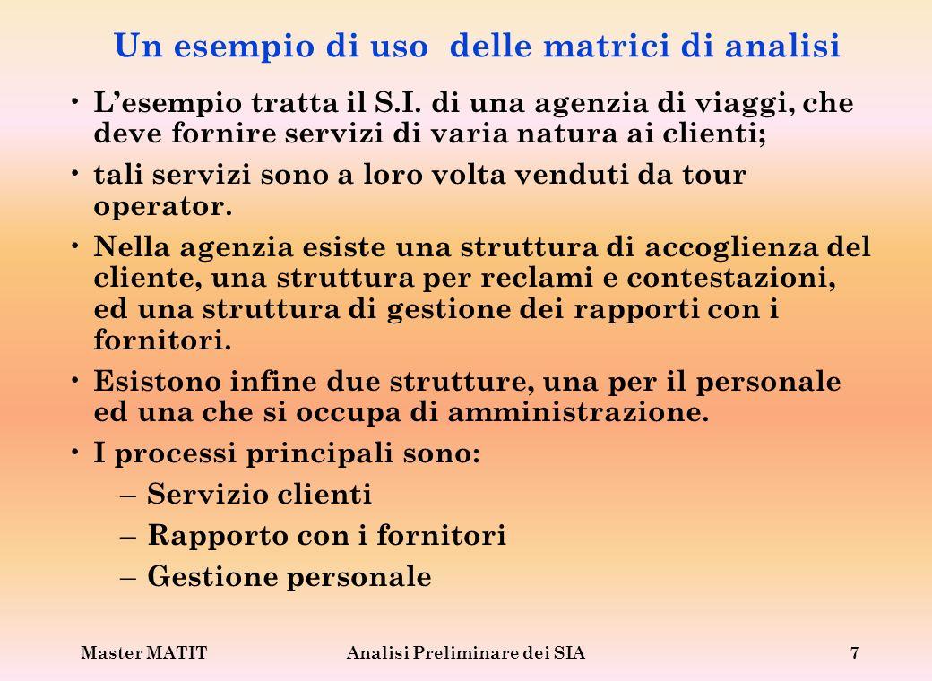Un esempio di uso delle matrici di analisi