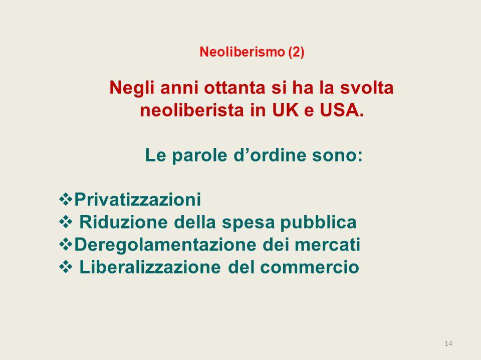 Negli anni ottanta si ha la svolta neoliberista in UK e USA.