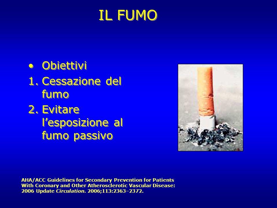 IL FUMO Obiettivi Cessazione del fumo