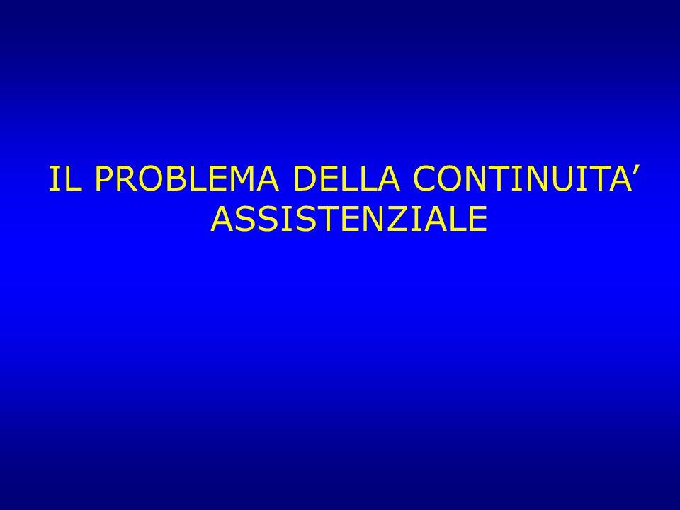 IL PROBLEMA DELLA CONTINUITA'