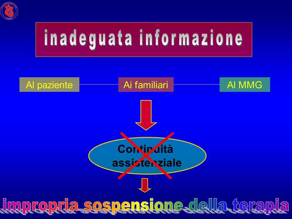 inadeguata informazione