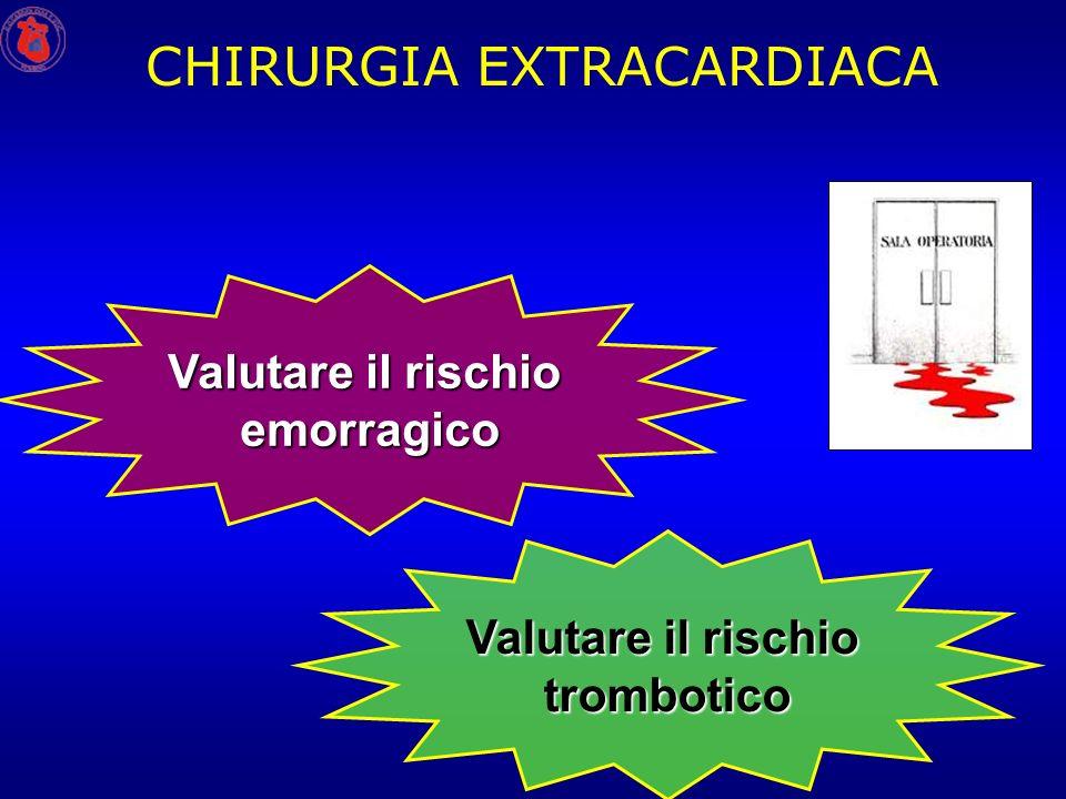 CHIRURGIA EXTRACARDIACA