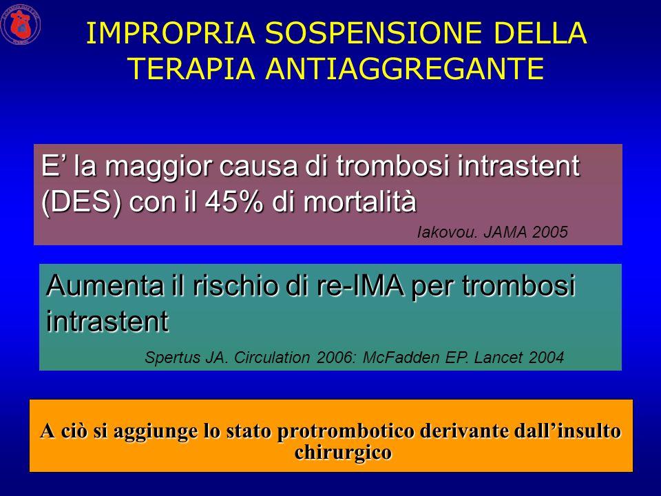 IMPROPRIA SOSPENSIONE DELLA TERAPIA ANTIAGGREGANTE