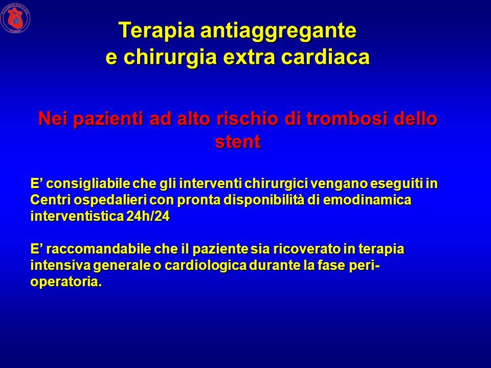 Terapia antiaggregante e chirurgia extra cardiaca