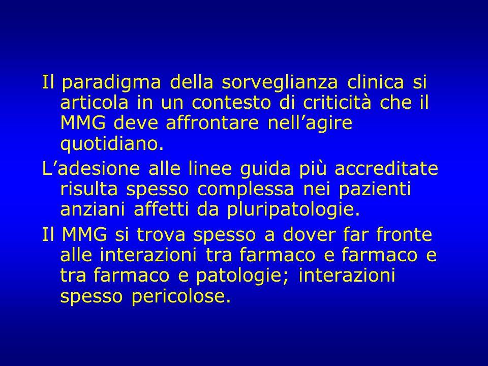 Il paradigma della sorveglianza clinica si articola in un contesto di criticità che il MMG deve affrontare nell'agire quotidiano.