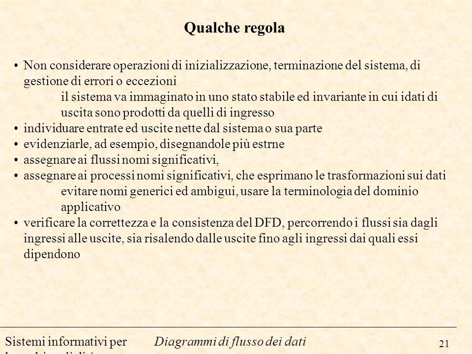 Qualche regolaNon considerare operazioni di inizializzazione, terminazione del sistema, di gestione di errori o eccezioni.