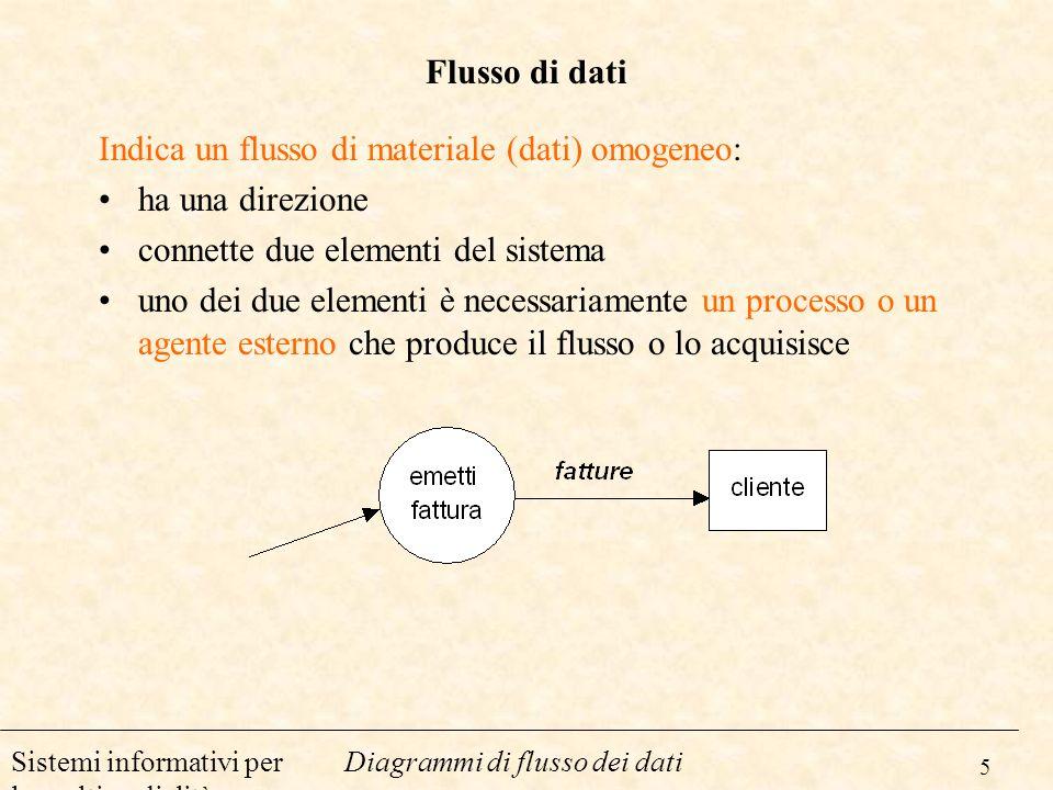 Indica un flusso di materiale (dati) omogeneo: ha una direzione