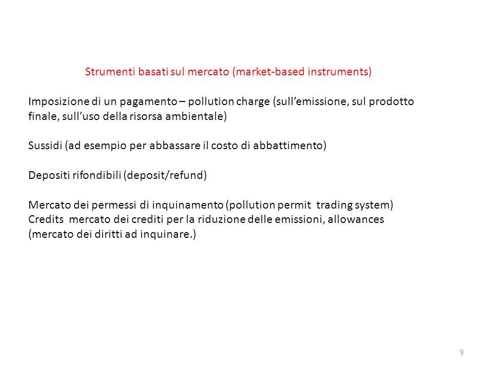 Strumenti basati sul mercato (market-based instruments)