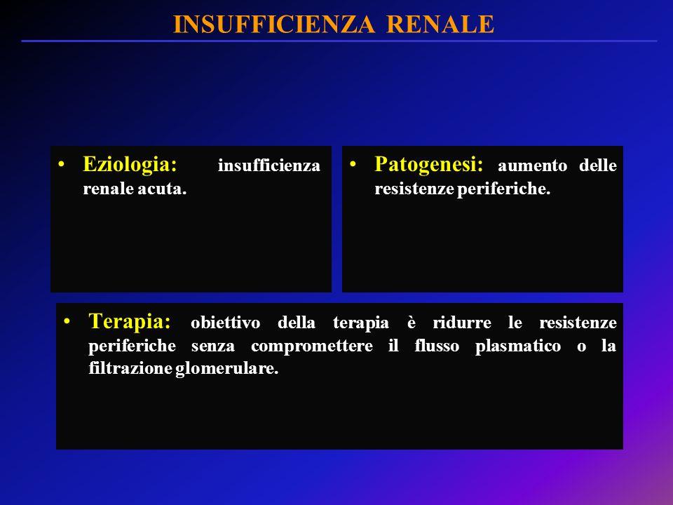 INSUFFICIENZA RENALE Eziologia: insufficienza renale acuta.