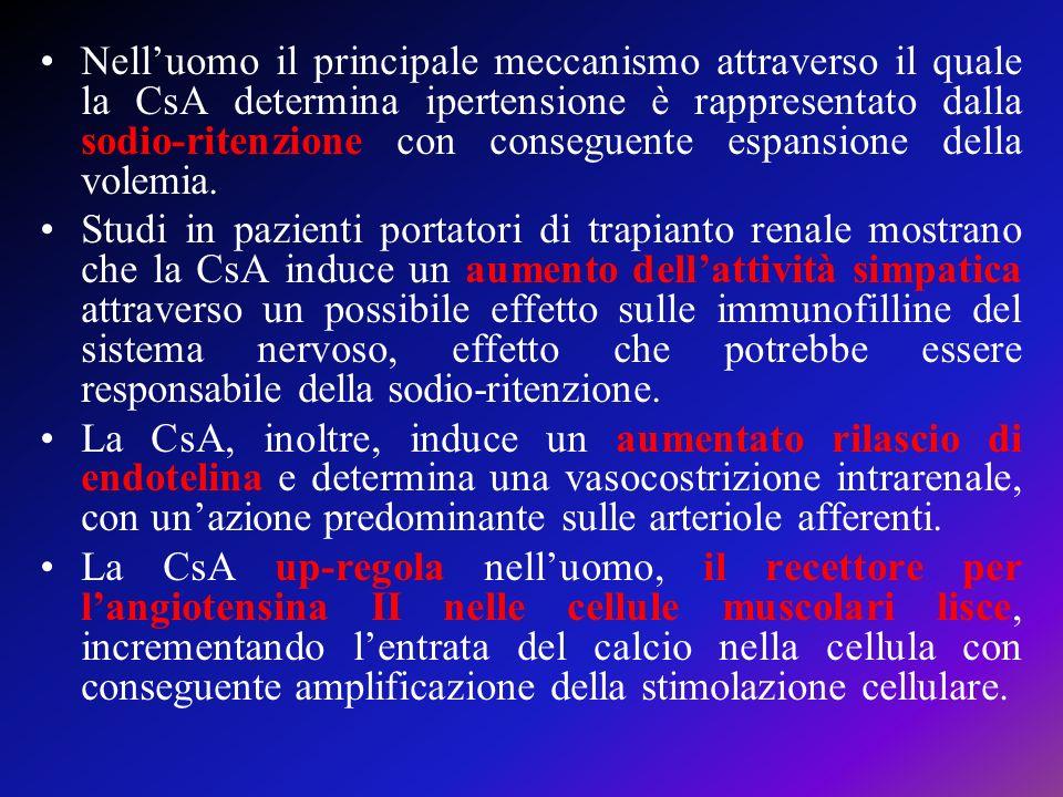 Nell'uomo il principale meccanismo attraverso il quale la CsA determina ipertensione è rappresentato dalla sodio-ritenzione con conseguente espansione della volemia.