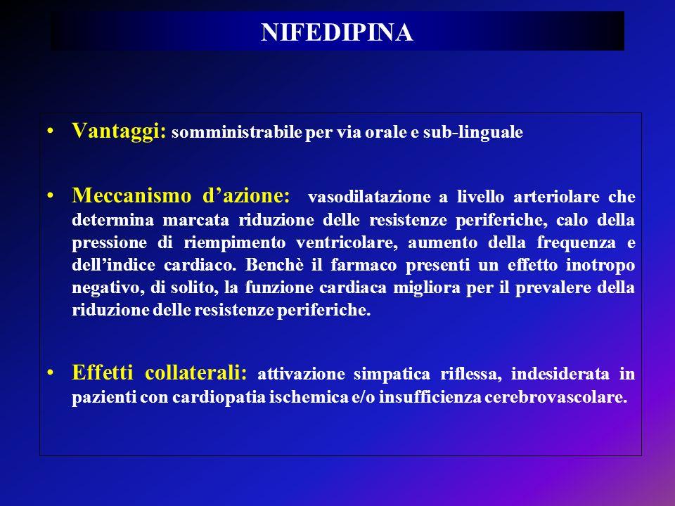 NIFEDIPINA Vantaggi: somministrabile per via orale e sub-linguale